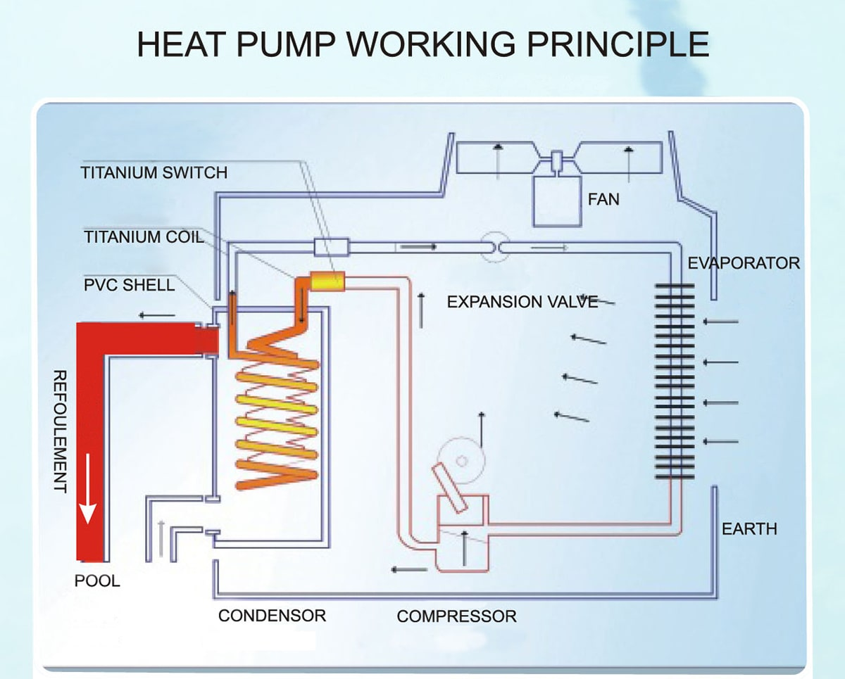 Degaulle Swimming Pool Air Source Heat Pump Schematic Diagram
